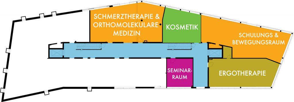 Gesundheitszentrum Fabrik Sonntag Ebene 0